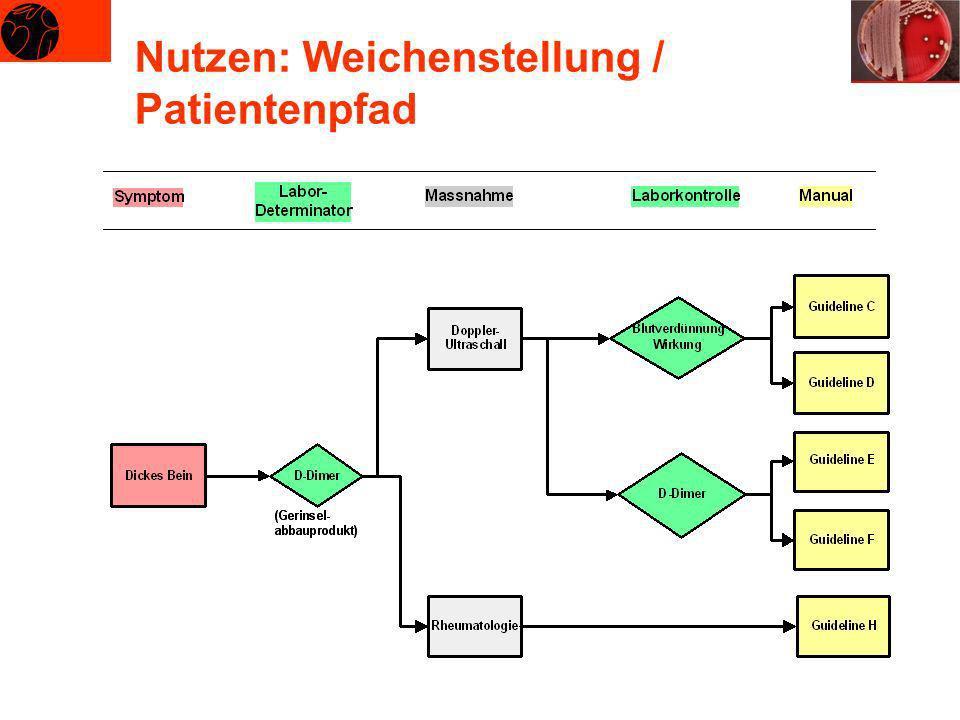 Nutzen: Weichenstellung / Patientenpfad