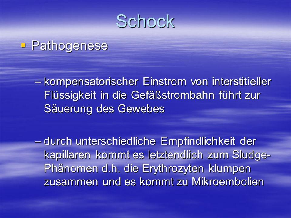 Schock Pathogenese. kompensatorischer Einstrom von interstitieller Flüssigkeit in die Gefäßstrombahn führt zur Säuerung des Gewebes.