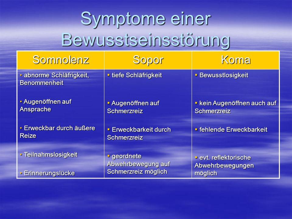 Symptome einer Bewusstseinsstörung