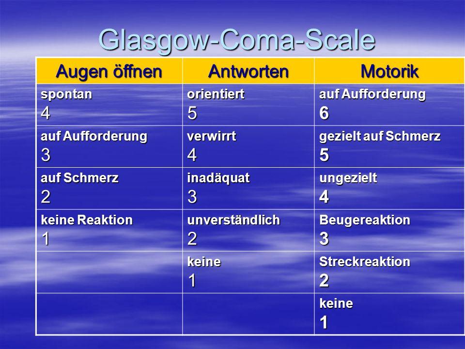 Glasgow-Coma-Scale Augen öffnen Antworten Motorik spontan 4