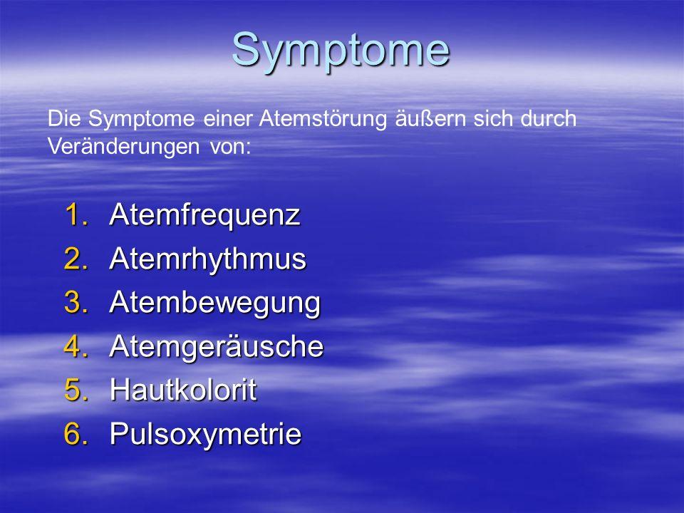 Symptome Atemfrequenz Atemrhythmus Atembewegung Atemgeräusche