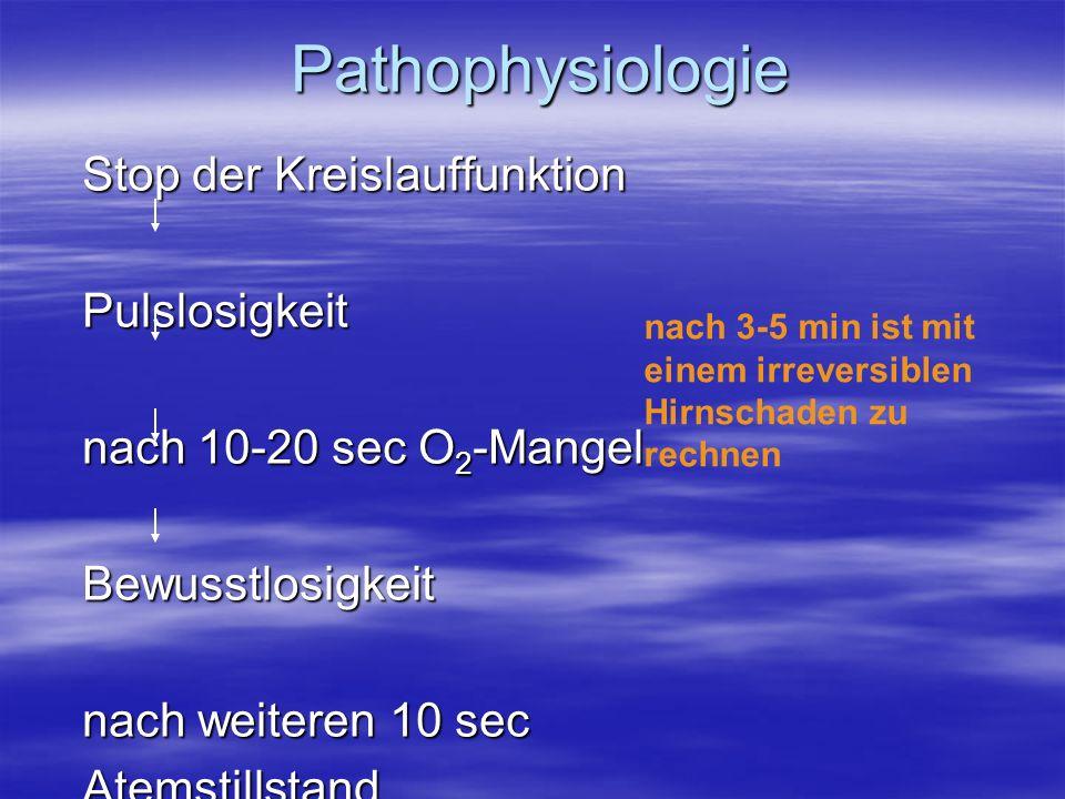 Pathophysiologie Stop der Kreislauffunktion Pulslosigkeit