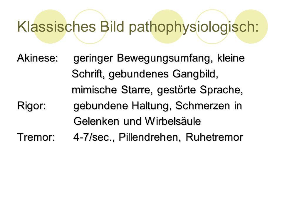 Klassisches Bild pathophysiologisch:
