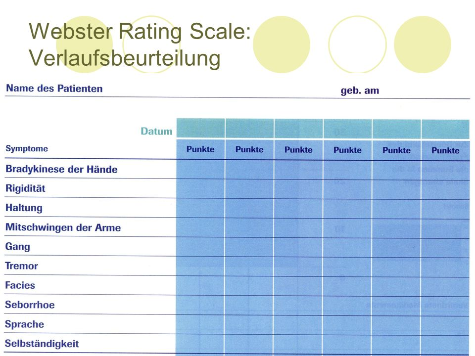 Webster Rating Scale: Verlaufsbeurteilung