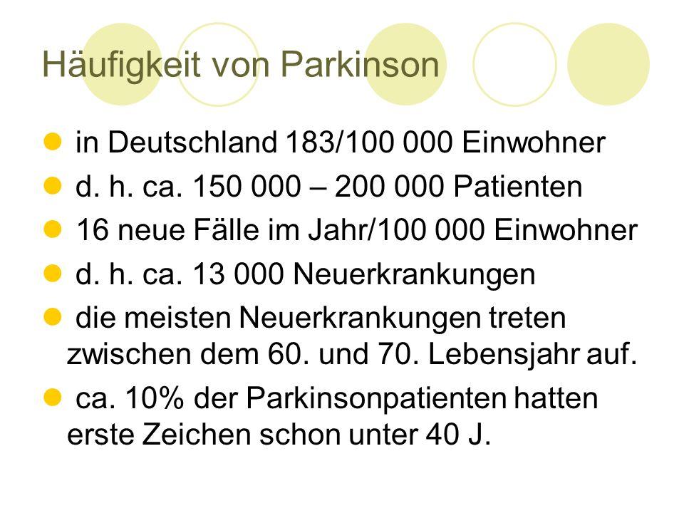 Häufigkeit von Parkinson