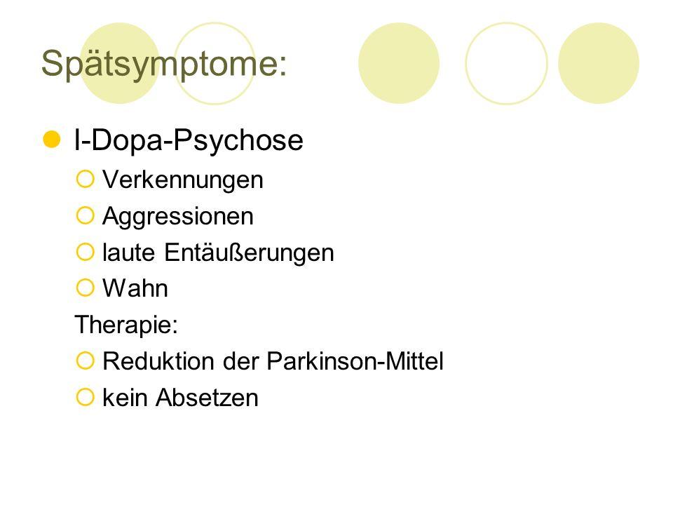 Spätsymptome: l-Dopa-Psychose Verkennungen Aggressionen