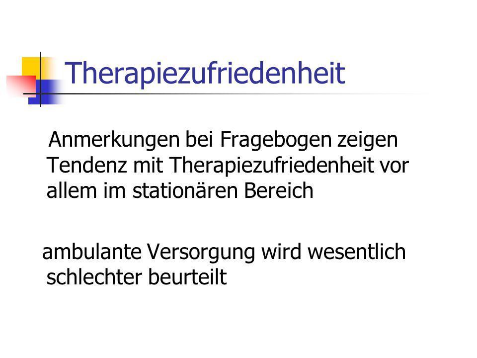 Therapiezufriedenheit