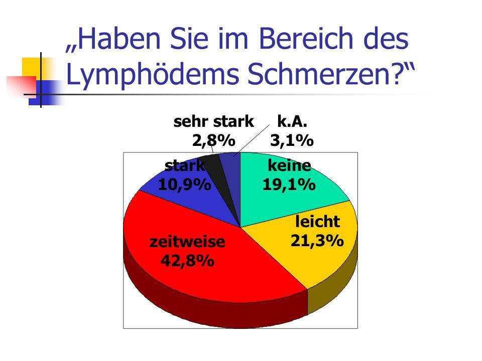 """""""Haben Sie im Bereich des Lymphödems Schmerzen"""