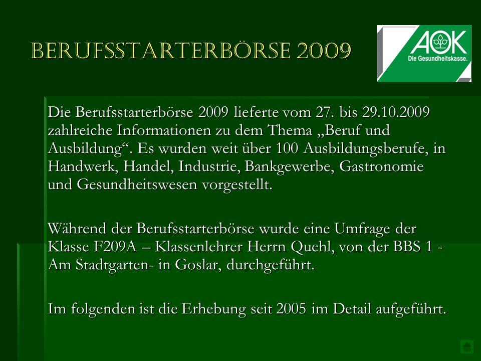 Berufsstarterbörse 2009