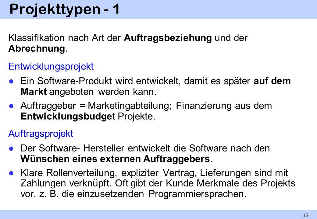 Projekttypen - 1 Klassifikation nach Art der Auftragsbeziehung und der Abrechnung. Entwicklungsprojekt.