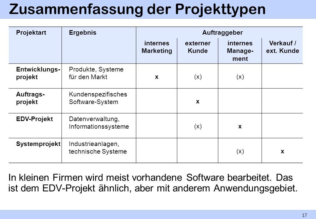 Zusammenfassung der Projekttypen