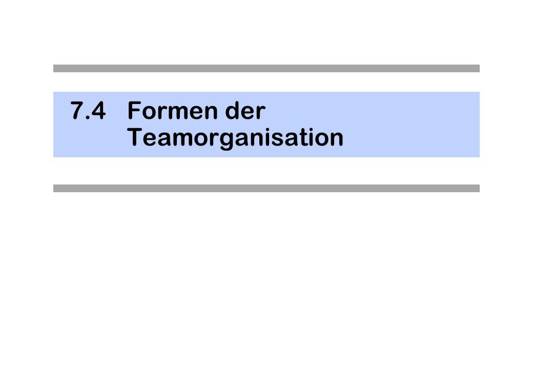 7.4 Formen der Teamorganisation