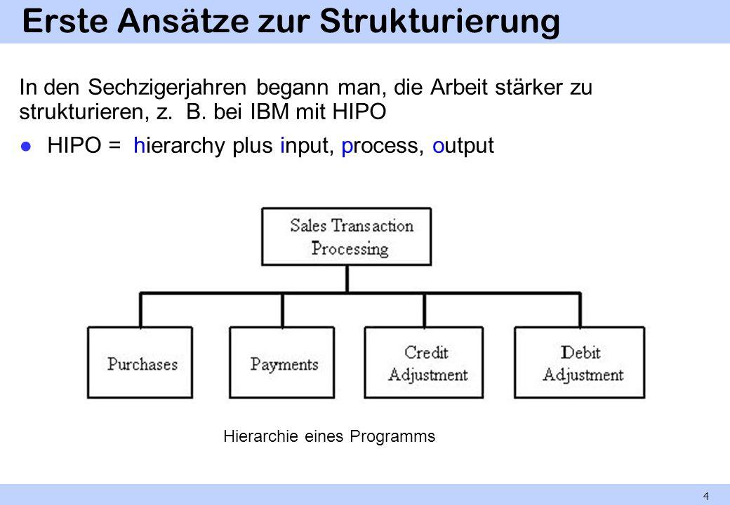 Erste Ansätze zur Strukturierung
