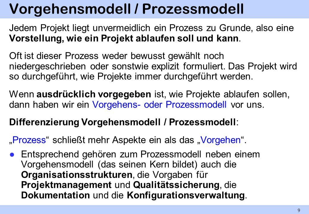 Vorgehensmodell / Prozessmodell