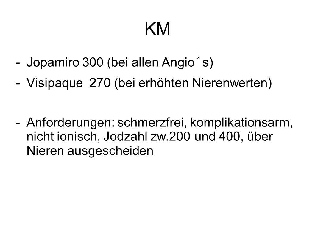 KM Jopamiro 300 (bei allen Angio´s)