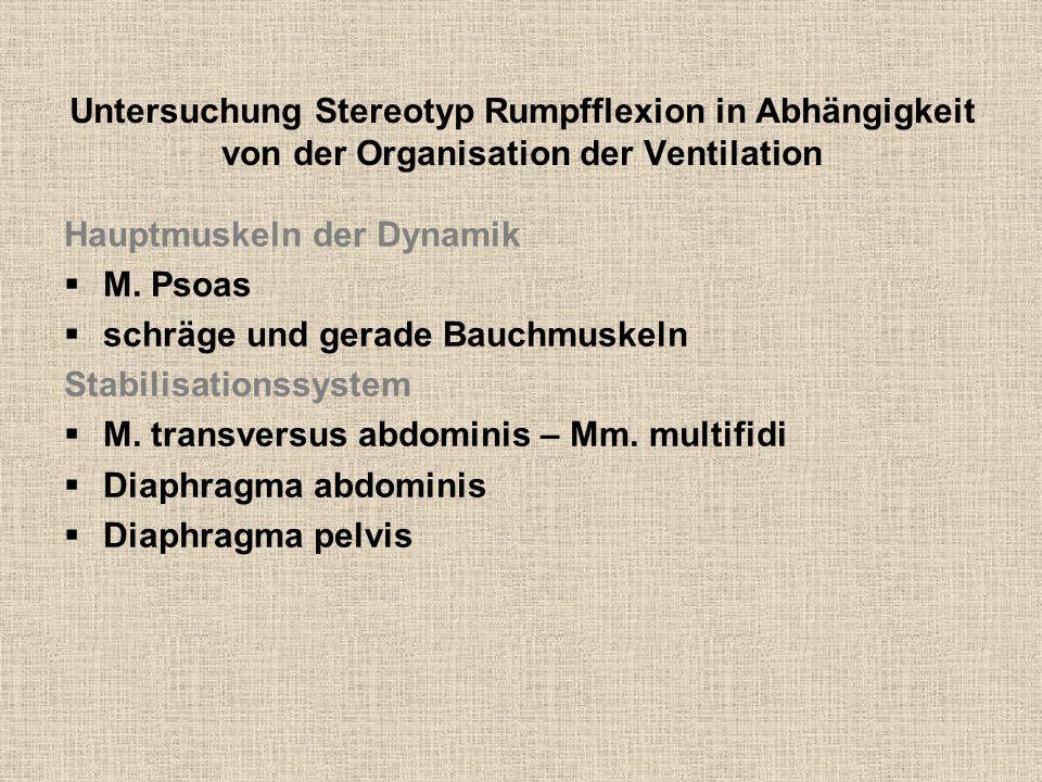 Untersuchung Stereotyp Rumpfflexion in Abhängigkeit von der Organisation der Ventilation