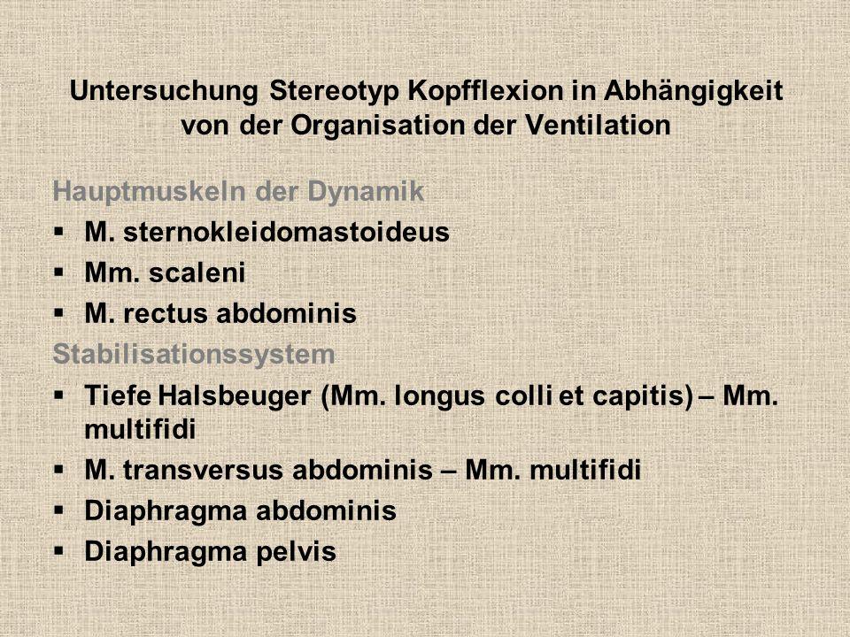 Untersuchung Stereotyp Kopfflexion in Abhängigkeit von der Organisation der Ventilation