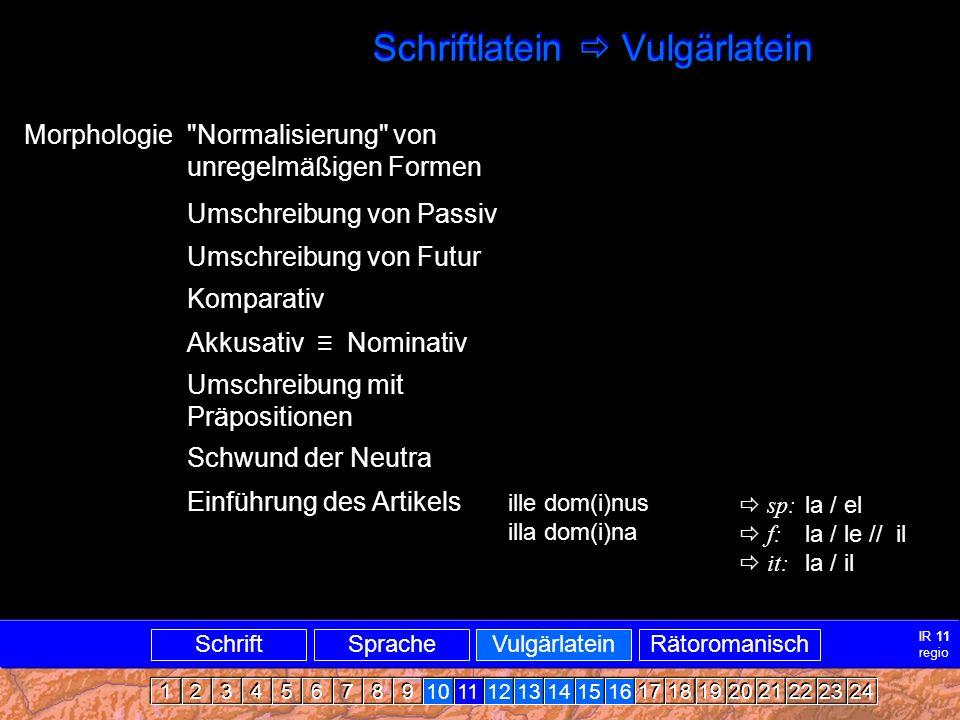 Vulgärlatein2 Schriftlatein  Vulgärlatein Morphologie