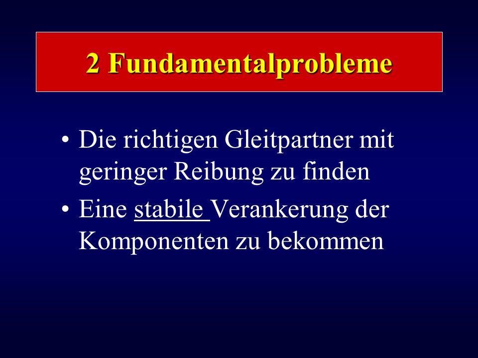 2 Fundamentalprobleme Die richtigen Gleitpartner mit geringer Reibung zu finden.