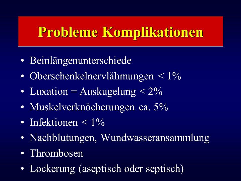Probleme Komplikationen