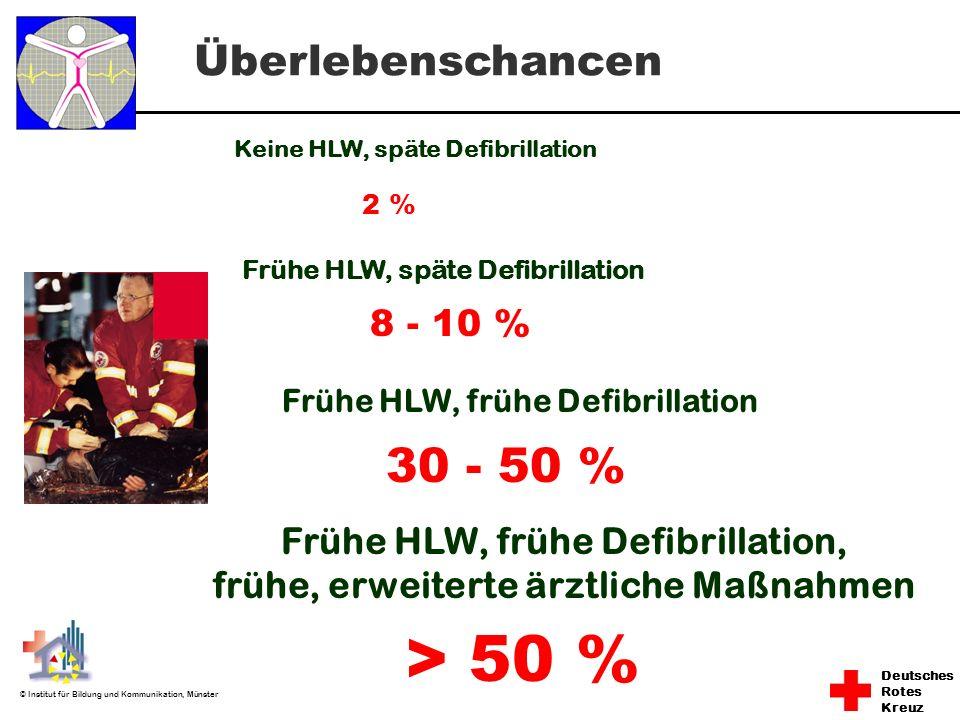 Frühe HLW, frühe Defibrillation, frühe, erweiterte ärztliche Maßnahmen