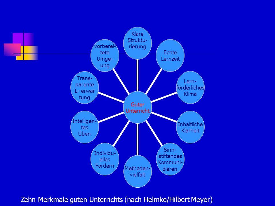 Zehn Merkmale guten Unterrichts (nach Helmke/Hilbert Meyer)