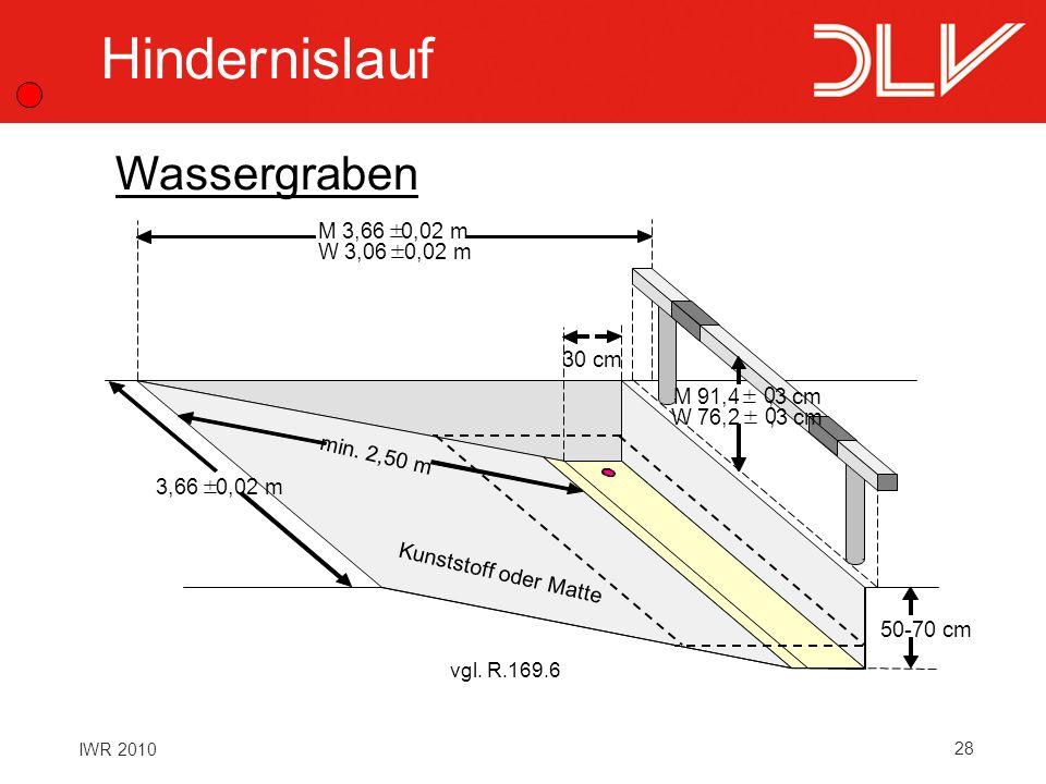 Hindernislauf Wassergraben 50-70 cm M 91,4 ± 0 ,3 cm W 76,2 30 cm