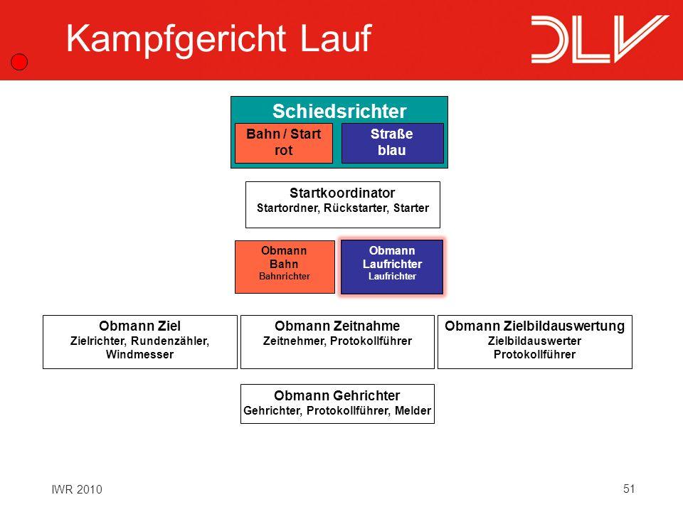 Kampfgericht Lauf Schiedsrichter Bahn / Start rot Straße blau