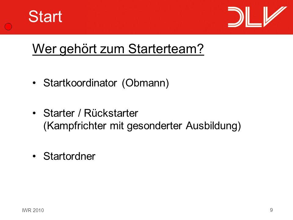 Start Wer gehört zum Starterteam Startkoordinator (Obmann)