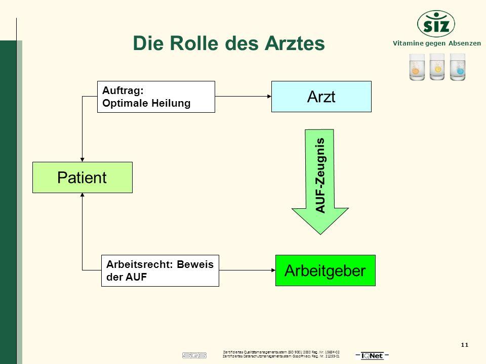 Die Rolle des Arztes Arzt Patient Arbeitgeber AUF-Zeugnis