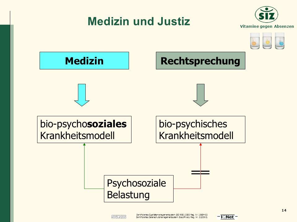== Medizin und Justiz Medizin Rechtsprechung
