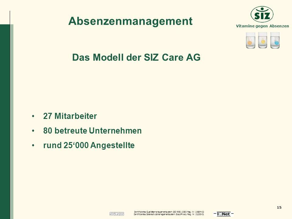 Das Modell der SIZ Care AG