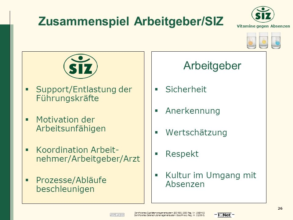 Zusammenspiel Arbeitgeber/SIZ