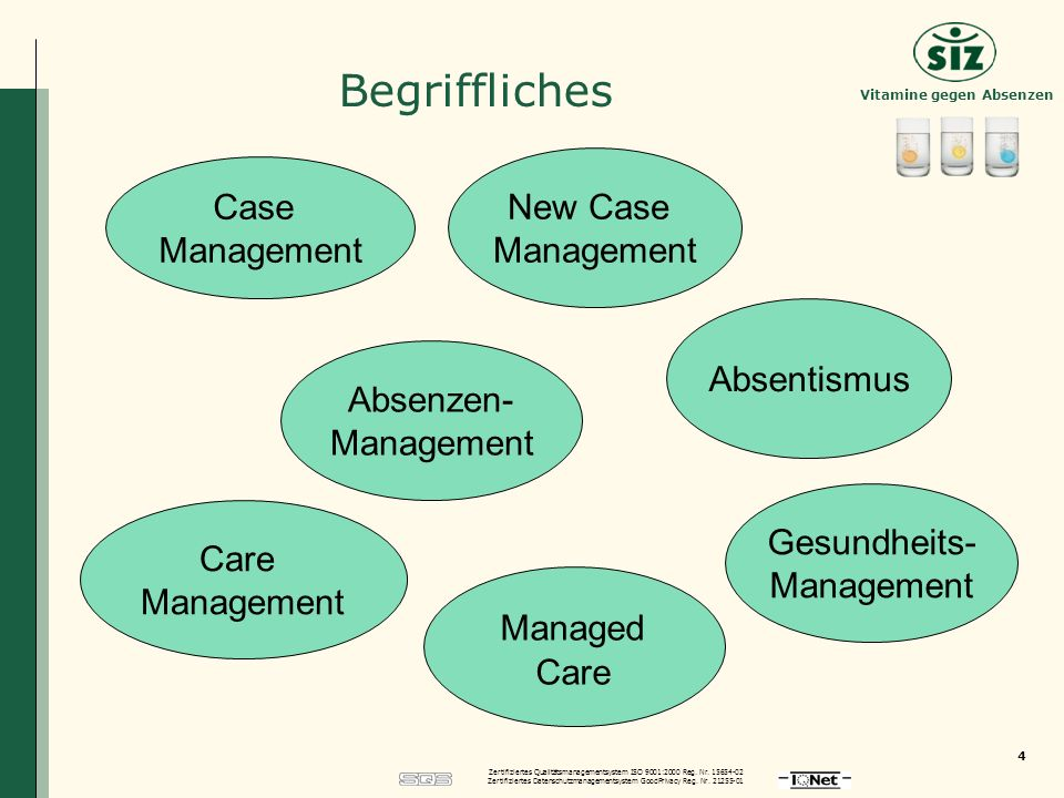 Begriffliches Managed New Case Case Management Management Absentismus