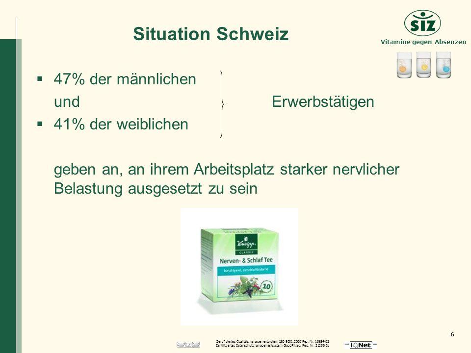 Situation Schweiz 47% der männlichen und Erwerbstätigen