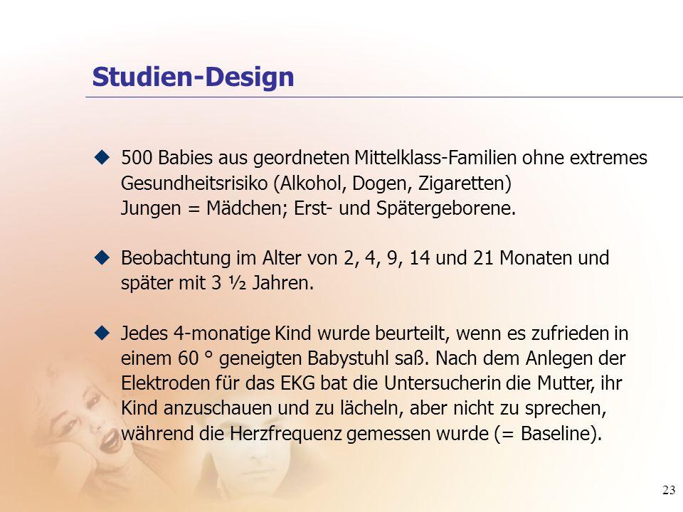 Studien-Design