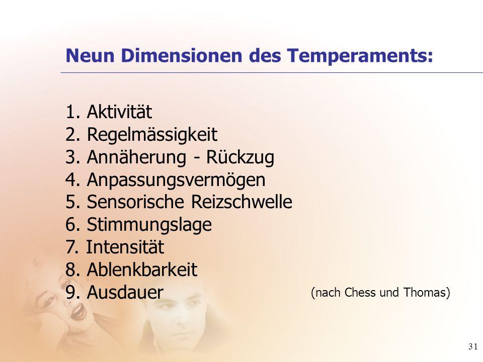 Neun Dimensionen des Temperaments: