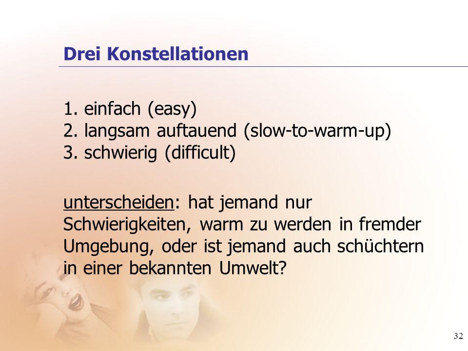 Drei Konstellationen 1. einfach (easy) 2. langsam auftauend (slow-to-warm-up) 3. schwierig (difficult)