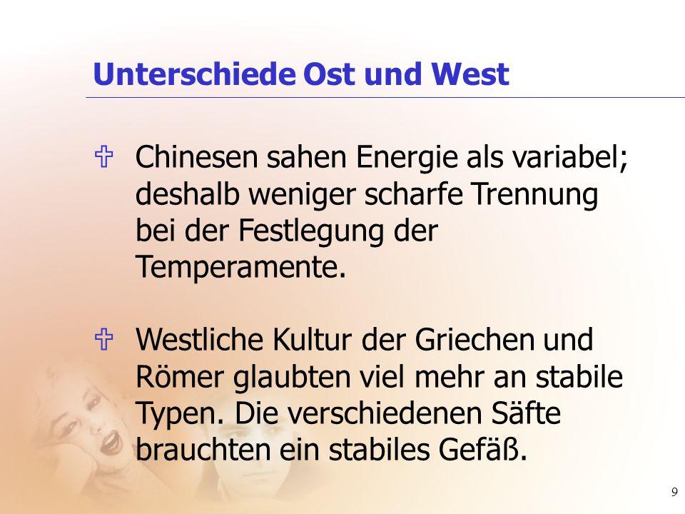 Unterschiede Ost und West