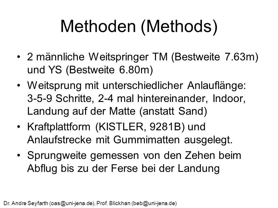 Methoden (Methods) 2 männliche Weitspringer TM (Bestweite 7.63m) und YS (Bestweite 6.80m)