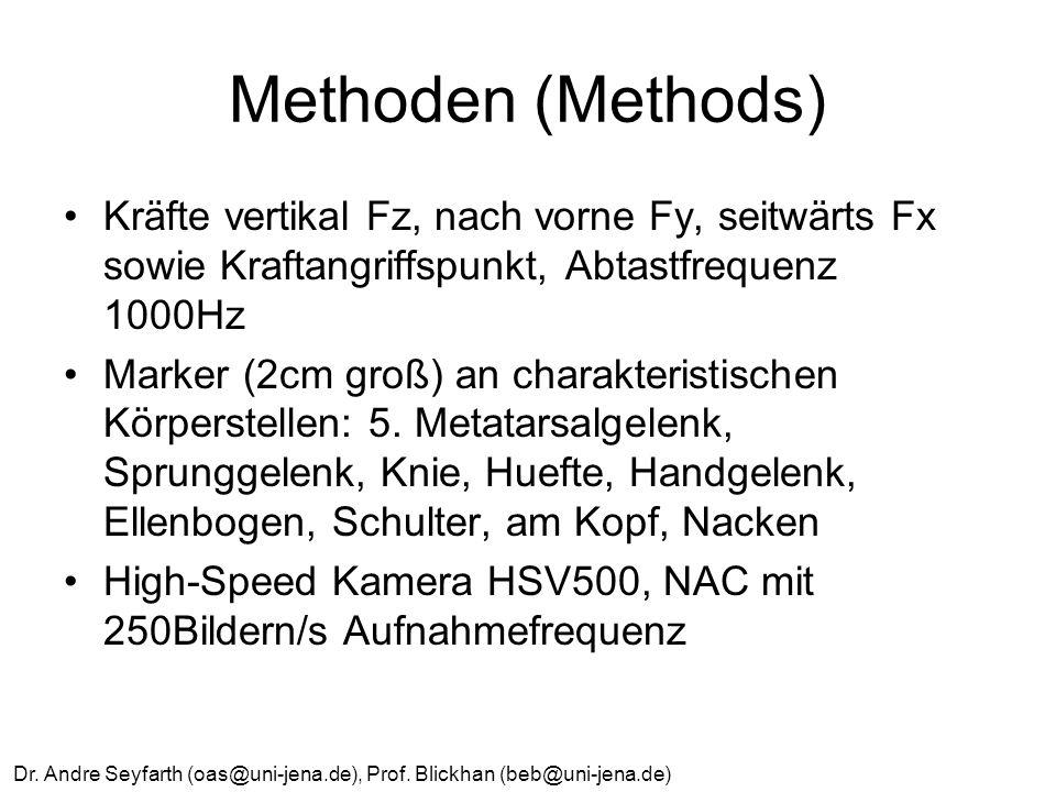 Methoden (Methods) Kräfte vertikal Fz, nach vorne Fy, seitwärts Fx sowie Kraftangriffspunkt, Abtastfrequenz 1000Hz.