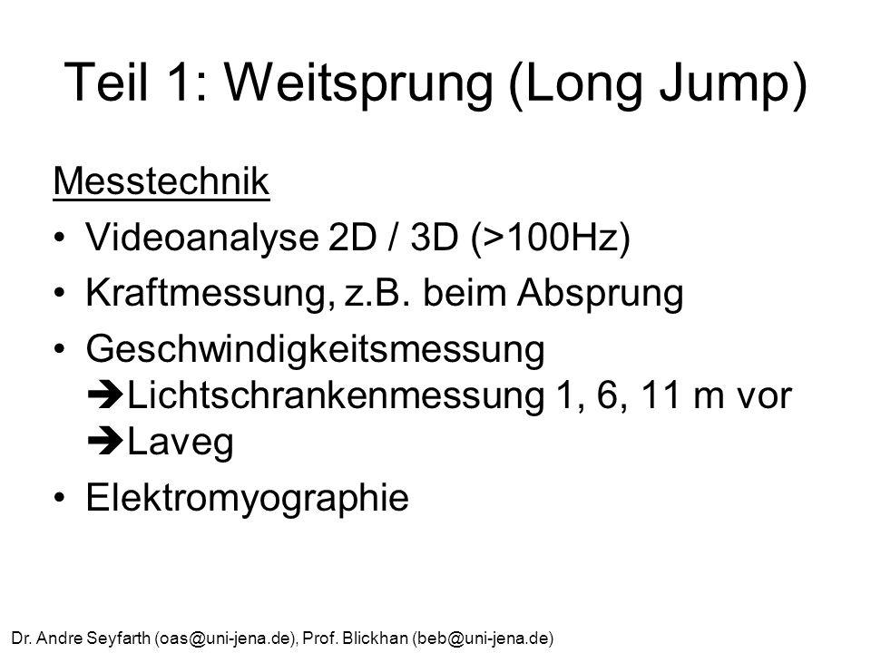 Teil 1: Weitsprung (Long Jump)