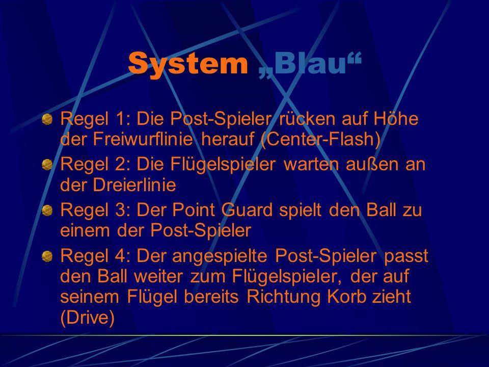"""System """"Blau Regel 1: Die Post-Spieler rücken auf Höhe der Freiwurflinie herauf (Center-Flash)"""