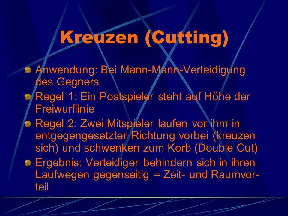 Kreuzen (Cutting) Anwendung: Bei Mann-Mann-Verteidigung des Gegners