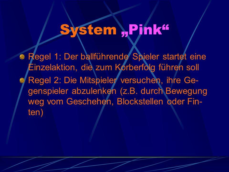 """System """"Pink Regel 1: Der ballführende Spieler startet eine Einzelaktion, die zum Korberfolg führen soll."""