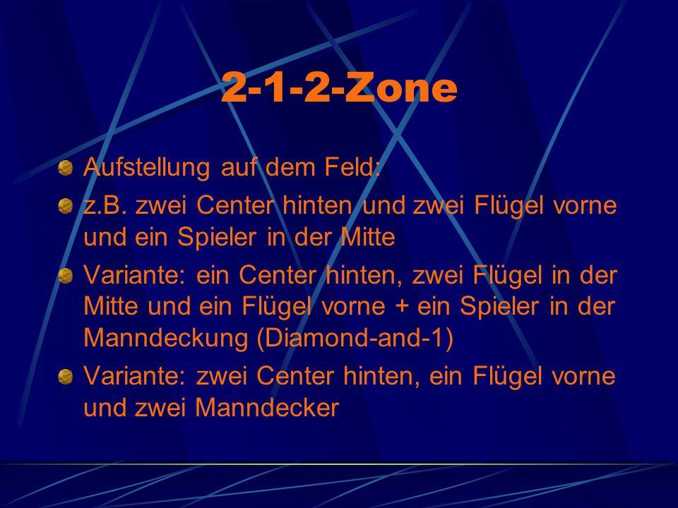 2-1-2-Zone Aufstellung auf dem Feld: