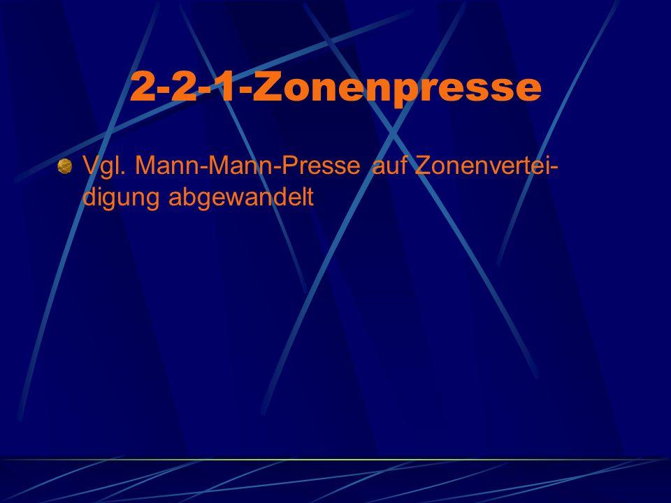 2-2-1-Zonenpresse Vgl. Mann-Mann-Presse auf Zonenvertei-digung abgewandelt