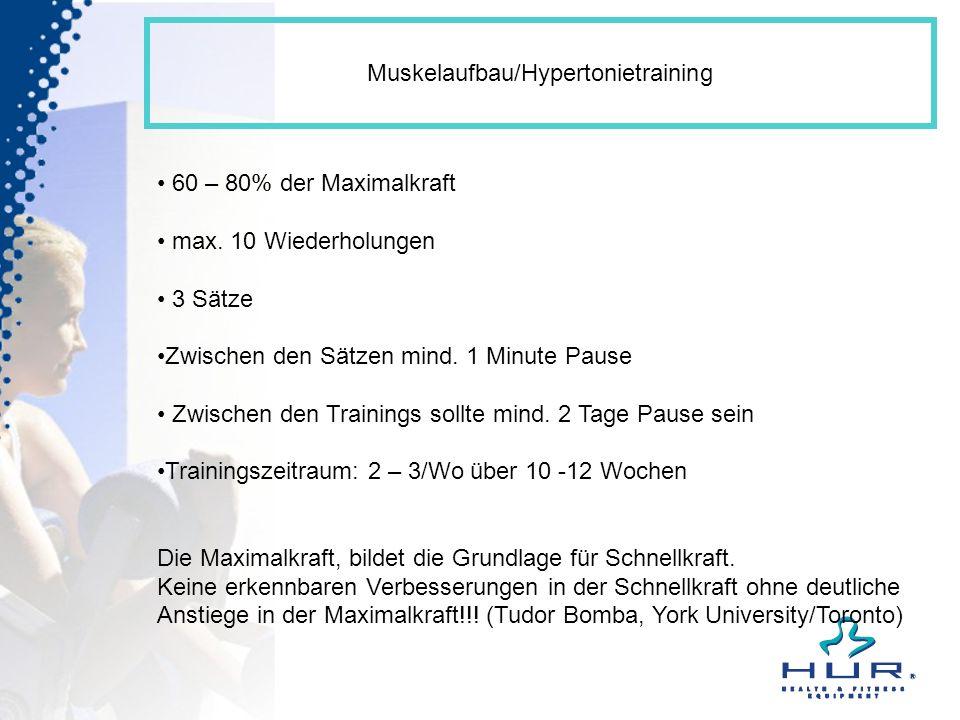 Muskelaufbau/Hypertonietraining