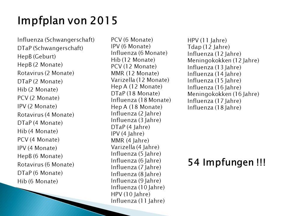 Impfplan von 2015 54 Impfungen !!! Influenza (Schwangerschaft)