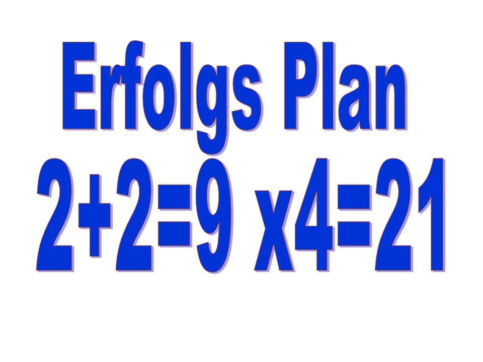 Erfolgs Plan 2+2=9 x4=21